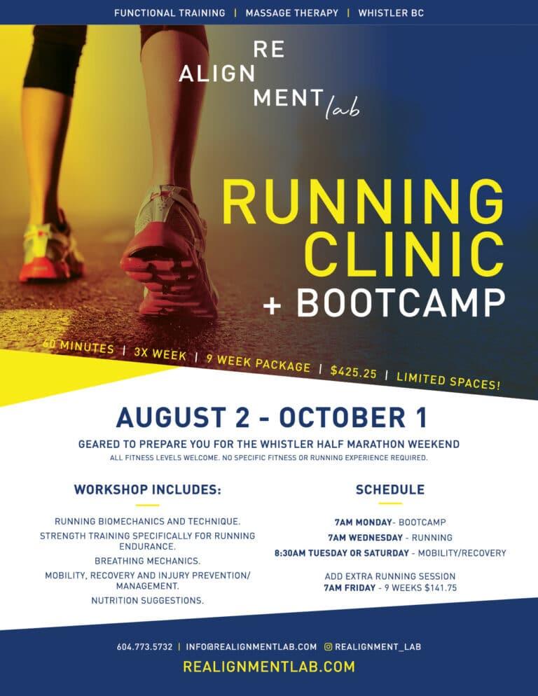 Running Clinic Whistler poster